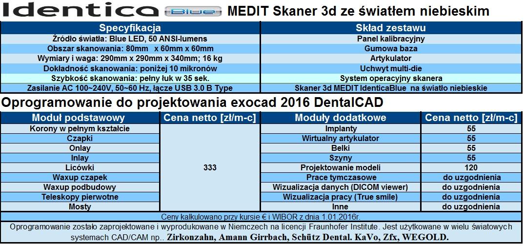 tabela exocad 02-2016